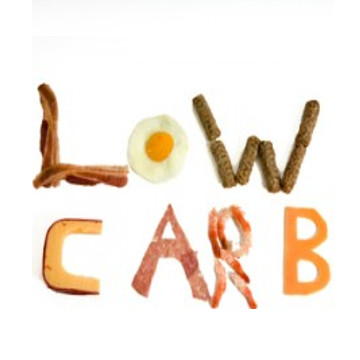 How many Carbs should YOU eat for Weight Loss