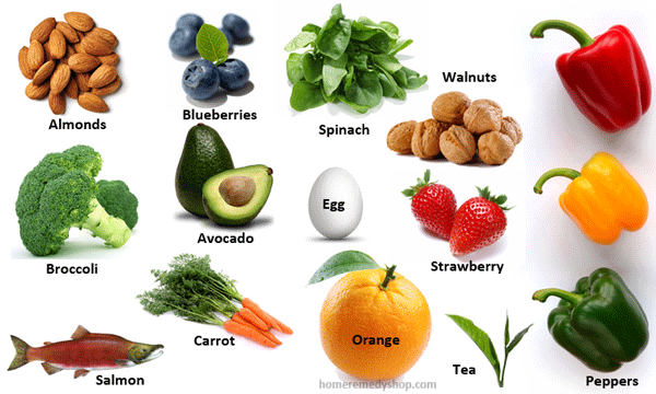 14 Best Foods for Weight Loss